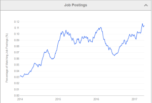 indeed_job_prospects_data_scientist